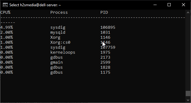 sysdig CPU process monitor command